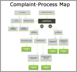 complaint-thumb