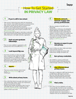 HowToGetIntoPrivacyLaw_IMG