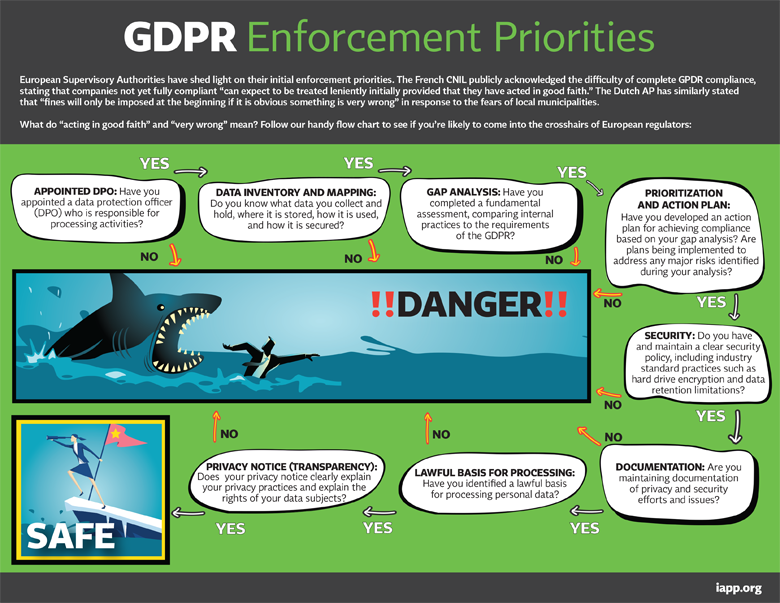 GDPR_PRIORITIES.FINAL_web